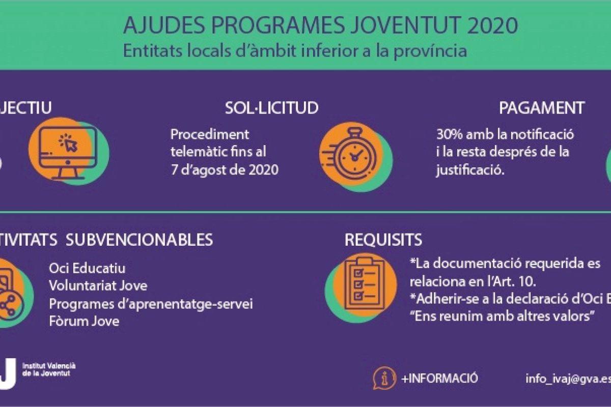 El IVAJ convoca ayudas a entidades locales para desarrollar actividades del programa de juventud durante el año 2020